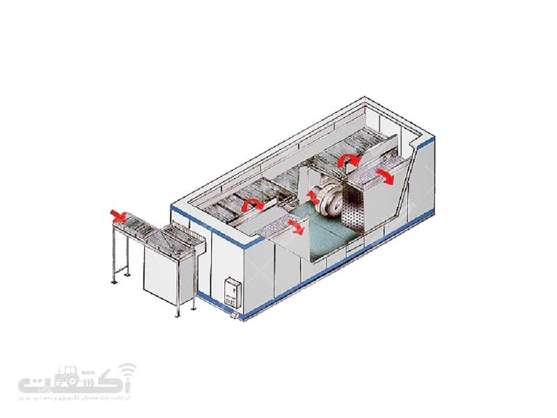 تونل انجماد IQF خطی